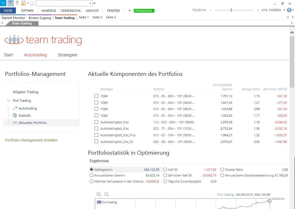 Investieren Sie mit dem entwickeltsten Tool für algorithmisches Trading auf dem Markt