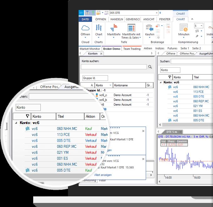Handeln Sie mit erweiterten Orders auf Charts, Kurslisten oder Markttiefe Fenster in Visual Chart