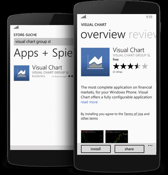 Downloaden Sie Visual Chart App kostenlos für Windows Benutzer