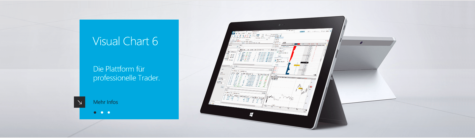 Visual Chart Software für Trading und technische Analyse