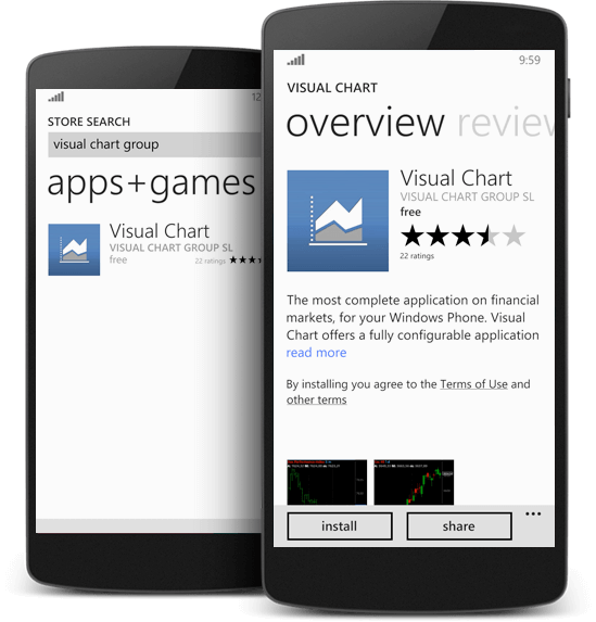 Visual Chart App free download for Windows users