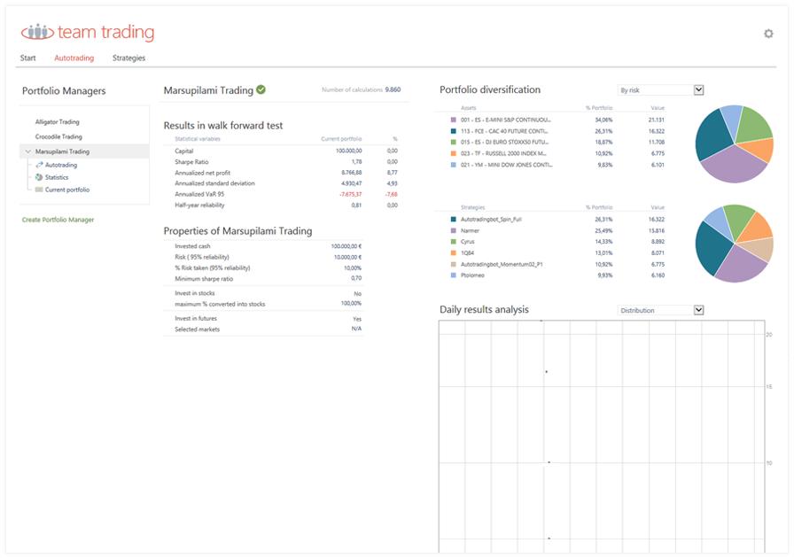 Algorithmic trading platform Team Trading