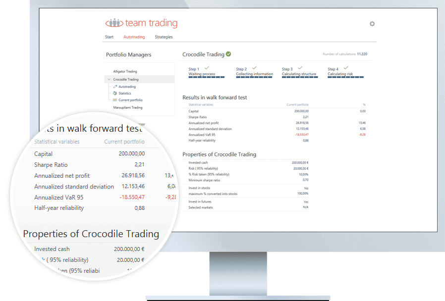 Trading Box will create a portfolio exclusively designed for you