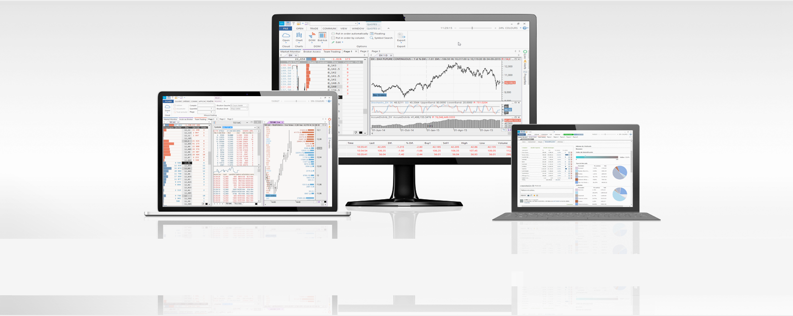 Real time trading platform for profesional traders