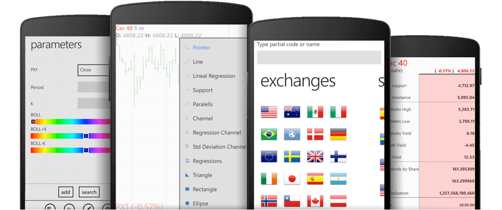The app with the most important financial markets' data in real time.