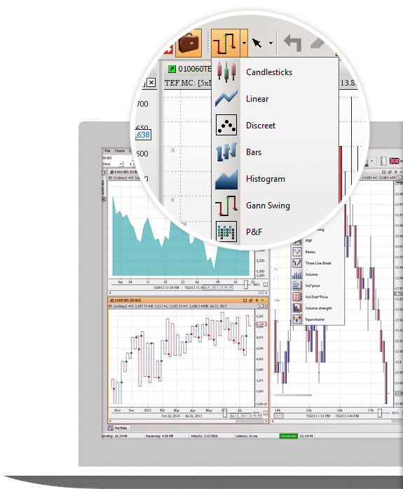 Visual Chart Lite with different charts' representation types