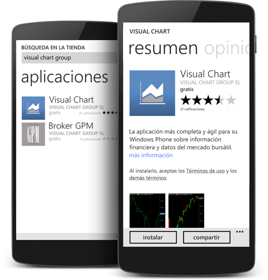 Descarga de forma gratuita Visual Chart App para usuarios Windows