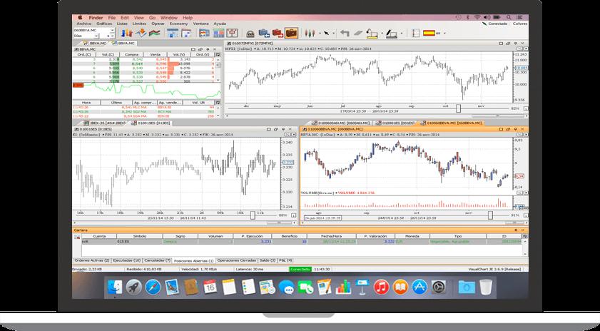 Plataforma online de Visual Chart