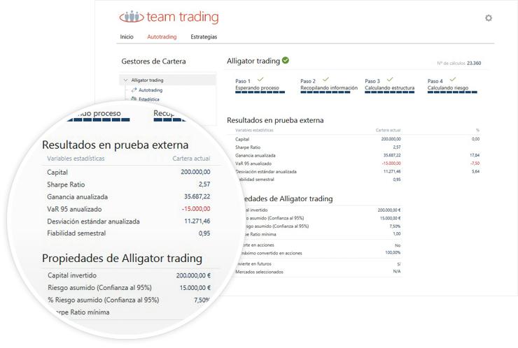 Team Trading creará su propio portfolio