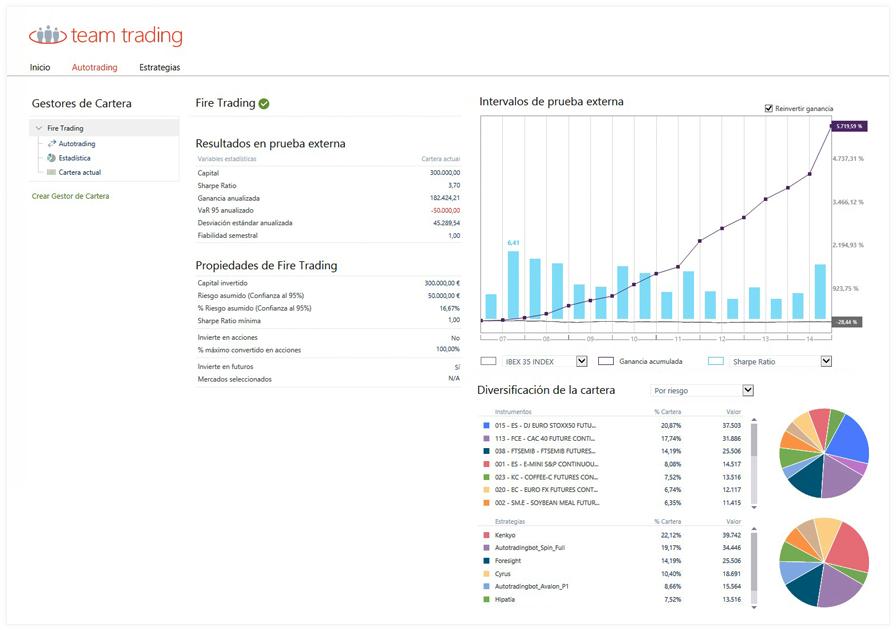 Plataforma de trading algorítmico Team Trading