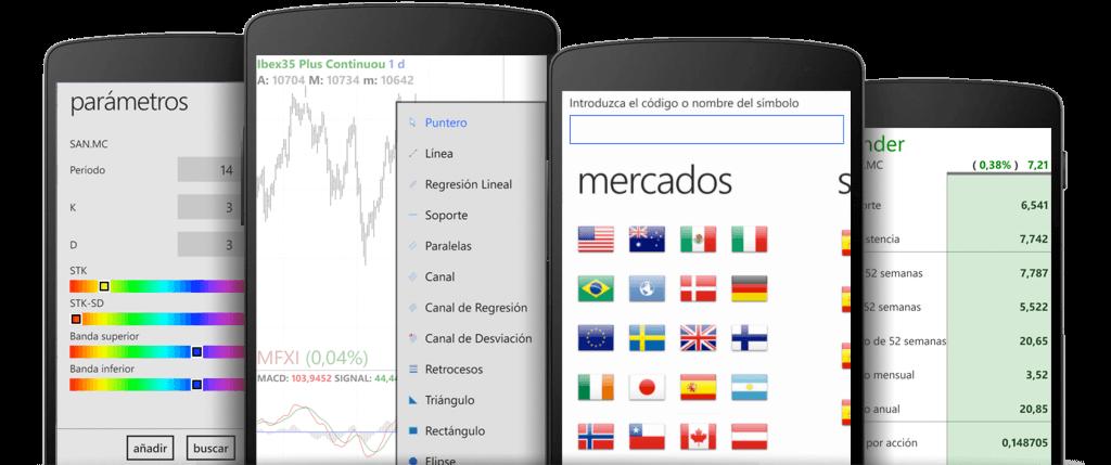 App con datos en tiempo real de los mercados financieros más importantes
