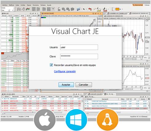 Visual Chart Lite desde cualquier navegador