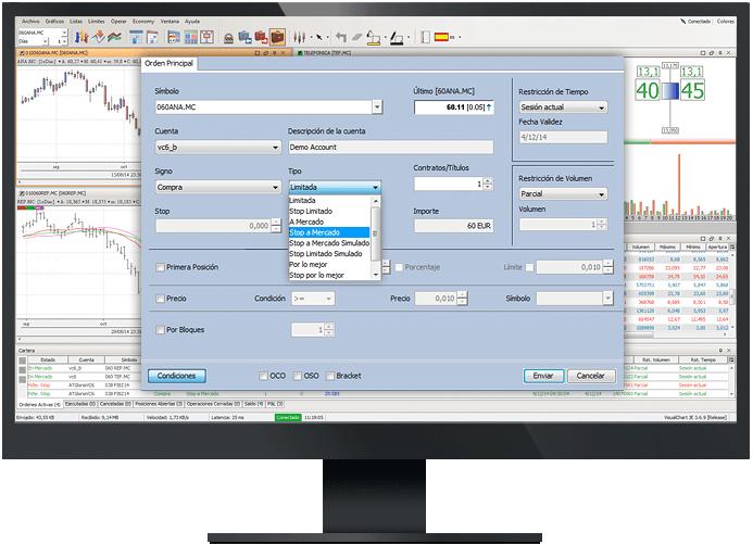Opere con el simulador de Visual Chart Lite antes de lanzarse al mercado?