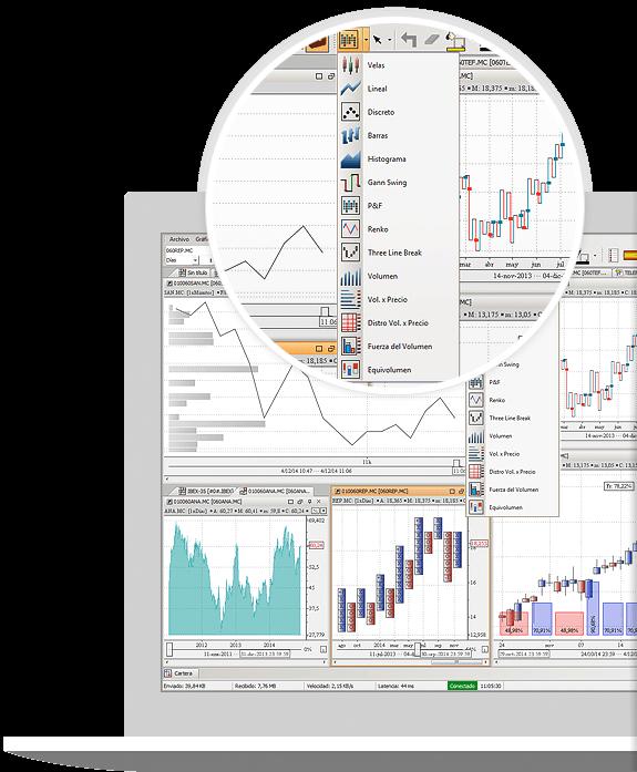 Visual Chart Lite con diferentes tipos de representación gráfica