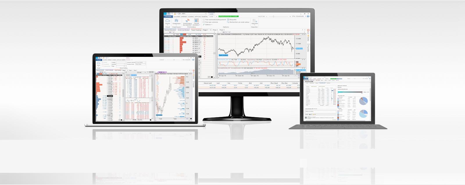 La plataforme de la bourse en temps réel pour les traders professionnels