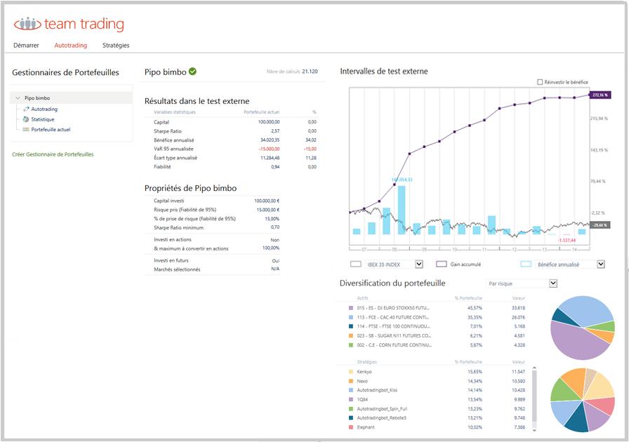 Plataforme de trading algorithmique Team Trading