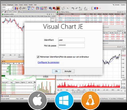 Visual Chart Lite depuis n'importe quel navigateur