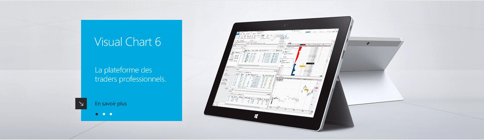 Visual Chart Software de trading et analyse technique