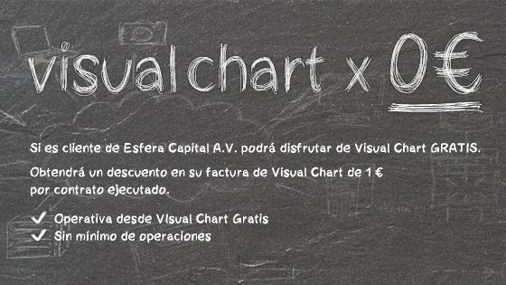 Visual Chart gratis